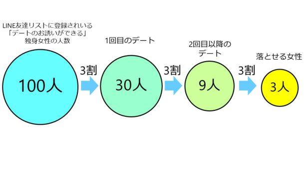 line%e5%8f%8b%e9%81%94%e6%ac%84100%e4%ba%ba